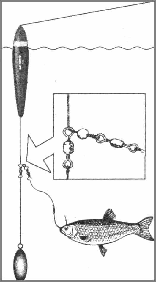 Щука окунь судак сом донная снасть своими руками 27